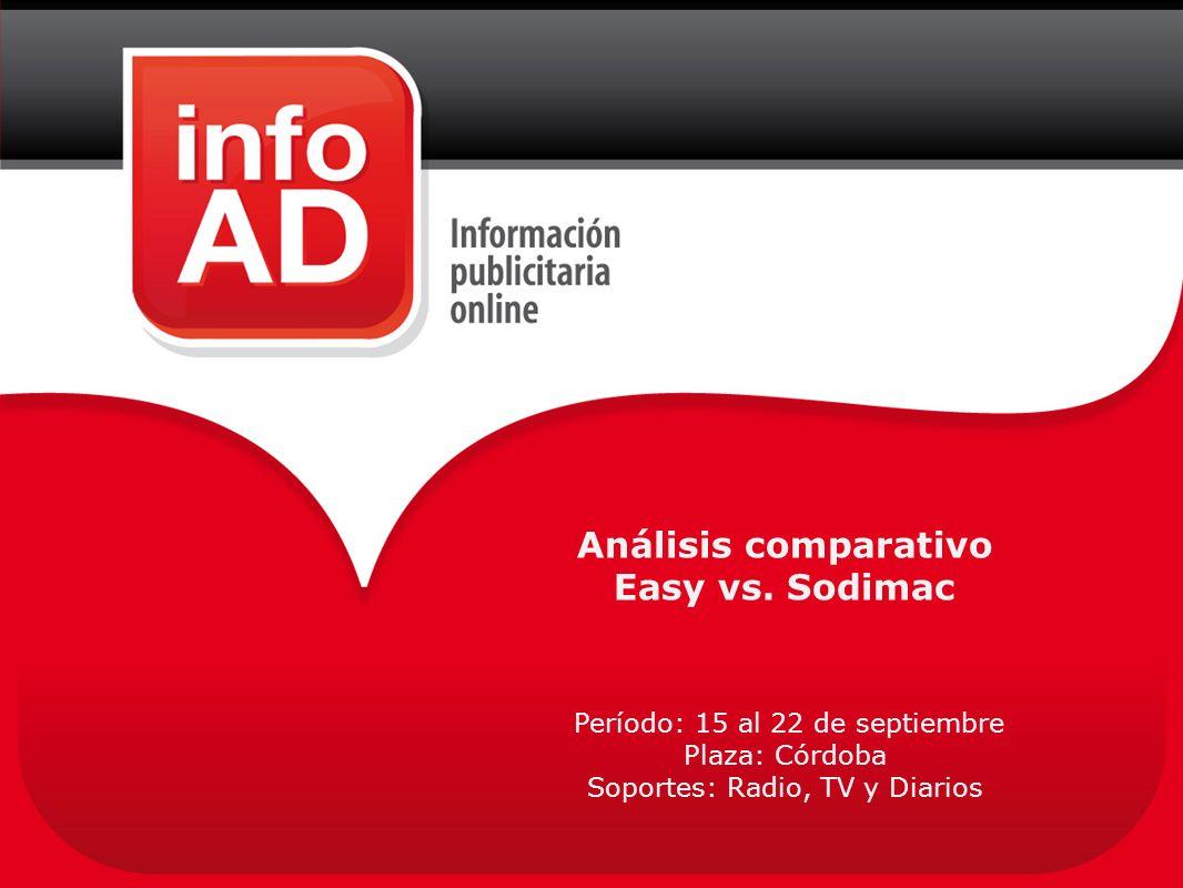 Análisis comparativo Easy vs. Sodimac Período: 15 al 22 de septiembre Plaza: Córdoba Soportes: Radio, TV y Diarios