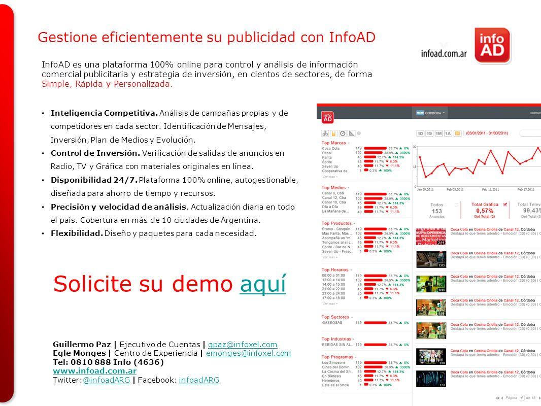 Gestione eficientemente su publicidad con InfoAD Guillermo Paz | Ejecutivo de Cuentas | gpaz@infoxel.comgpaz@infoxel.com Egle Monges | Centro de Exper