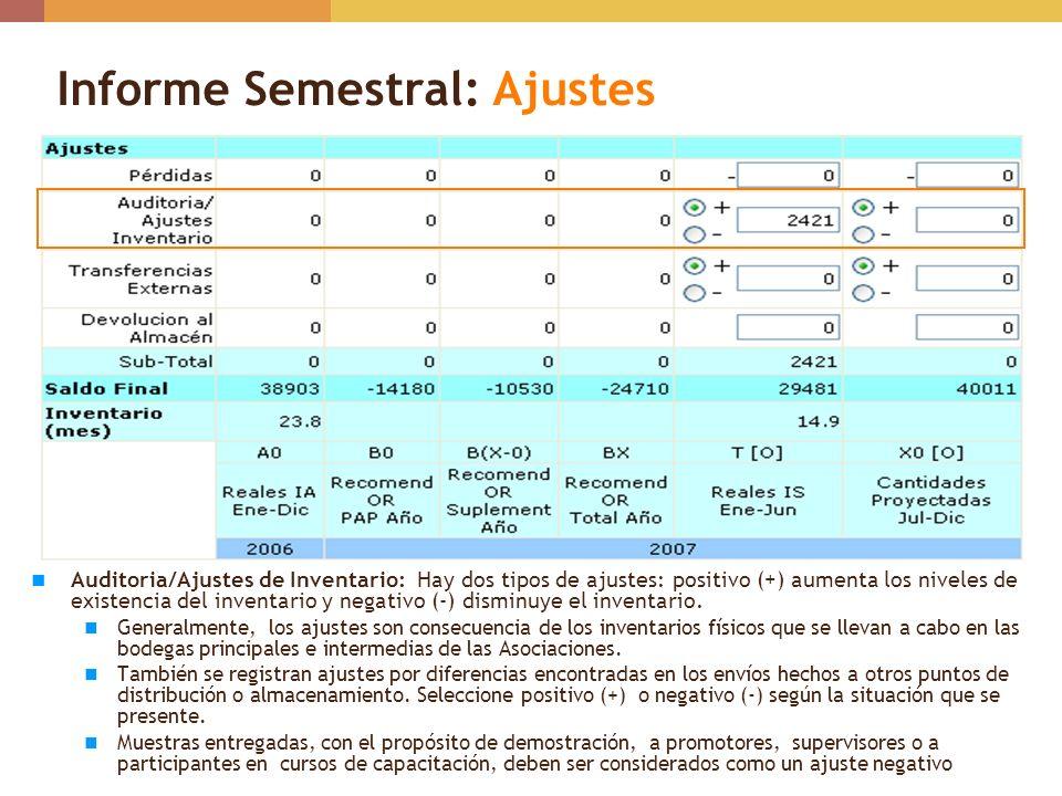 Auditoria/Ajustes de Inventario: Hay dos tipos de ajustes: positivo (+) aumenta los niveles de existencia del inventario y negativo (-) disminuye el i