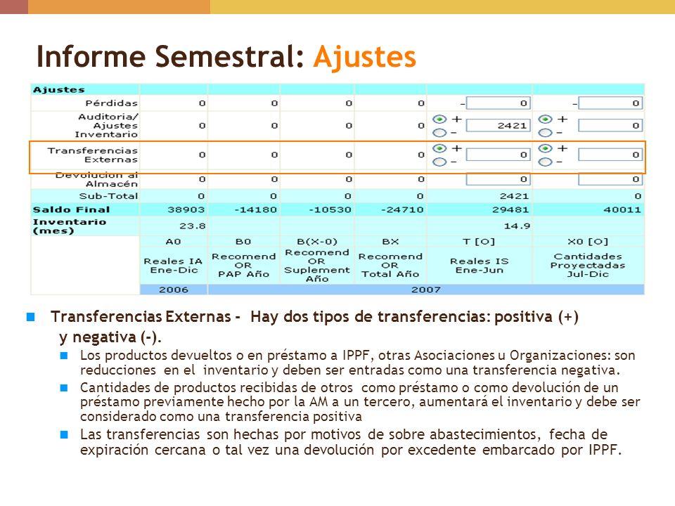 Transferencias Externas - Hay dos tipos de transferencias: positiva (+) y negativa (-). Los productos devueltos o en préstamo a IPPF, otras Asociacion