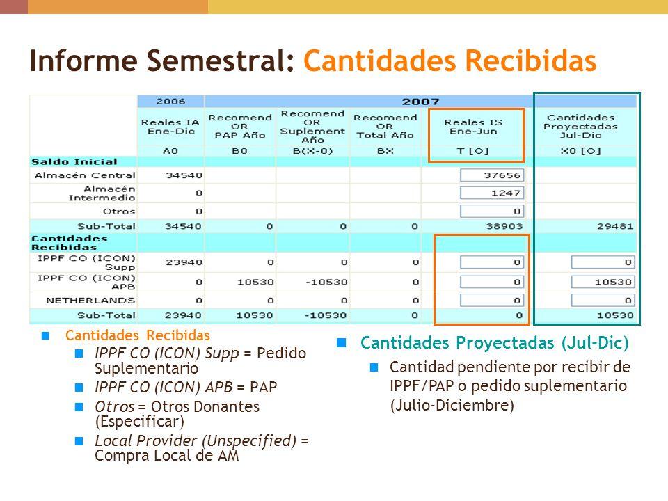 Informe Semestral: Cantidades Recibidas Cantidades Recibidas IPPF CO (ICON) Supp = Pedido Suplementario IPPF CO (ICON) APB = PAP Otros = Otros Donante