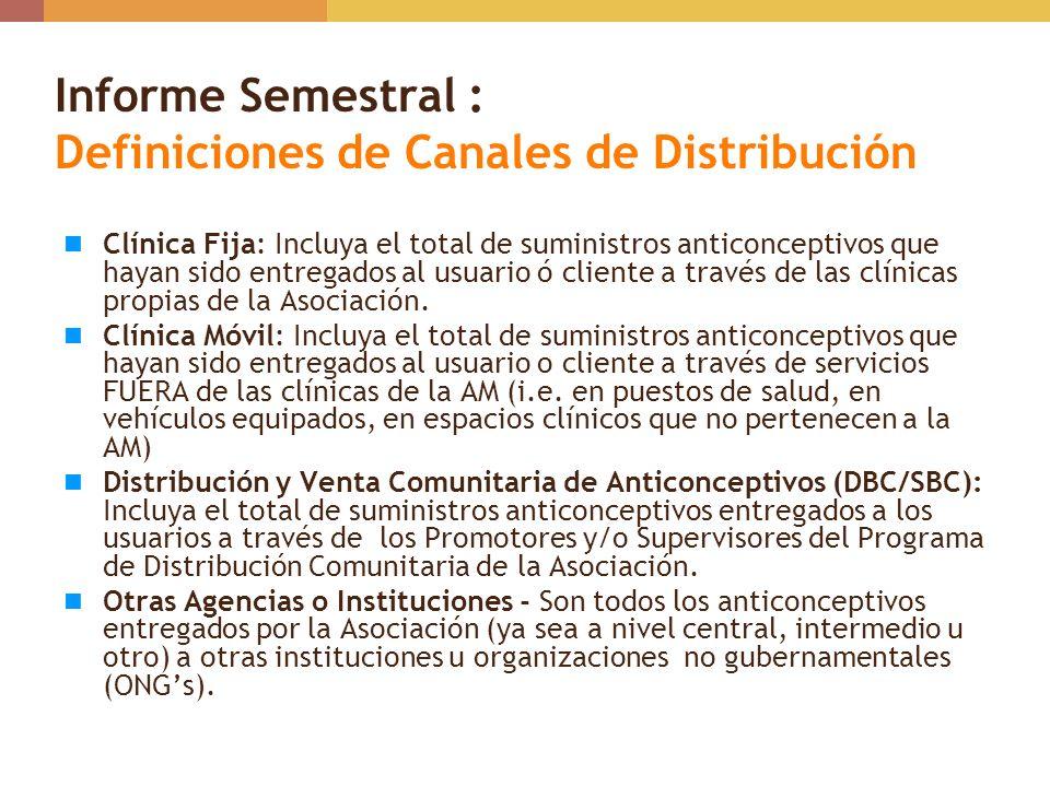 Informe Semestral : Definiciones de Canales de Distribución Clínica Fija: Incluya el total de suministros anticonceptivos que hayan sido entregados al