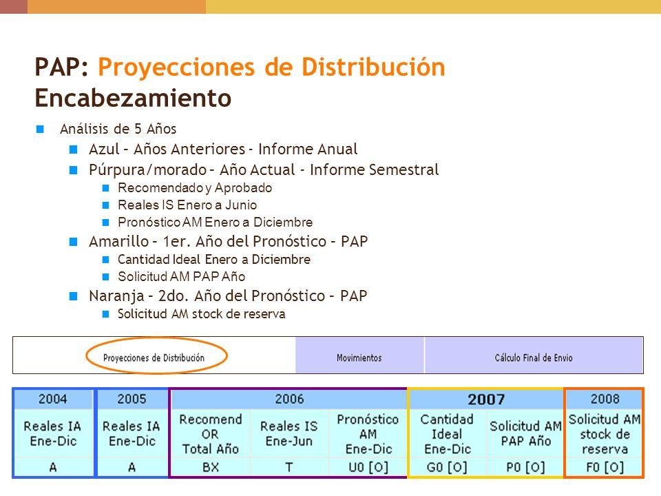 PAP: Proyecciones de Distribución Encabezamiento Análisis de 5 Años Azul – Años Anteriores - Informe Anual Púrpura/morado – Año Actual - Informe Semes