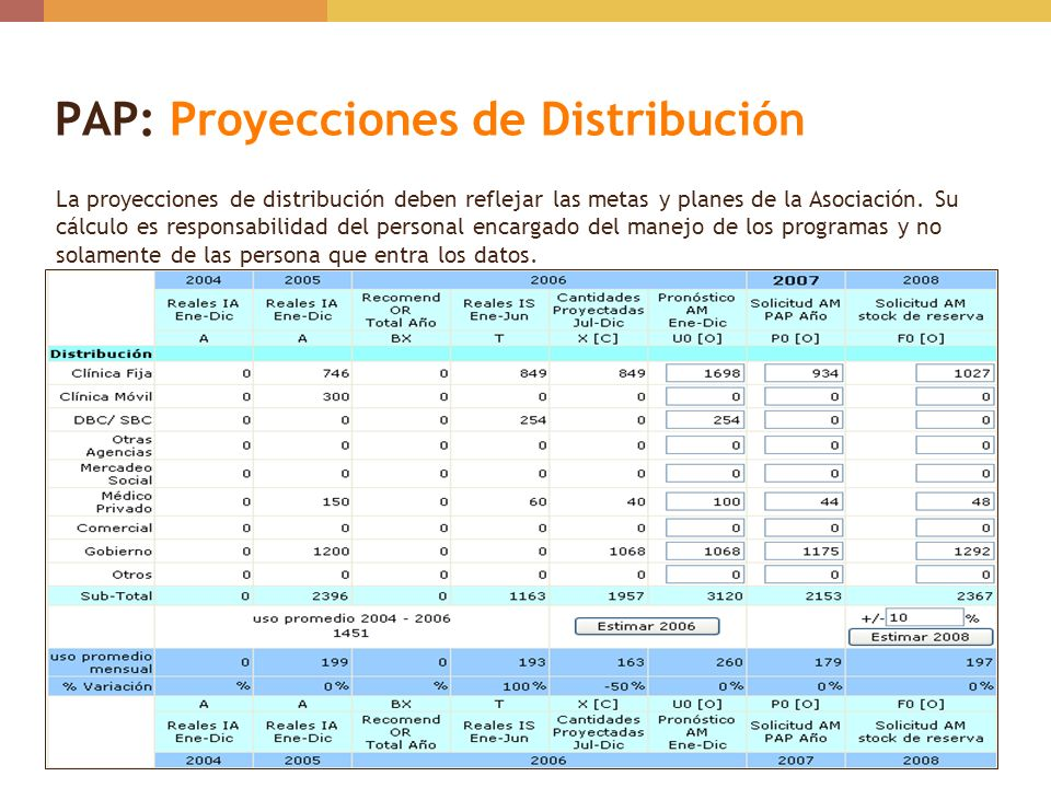 PAP: Proyecciones de Distribución La proyecciones de distribución deben reflejar las metas y planes de la Asociación. Su cálculo es responsabilidad de