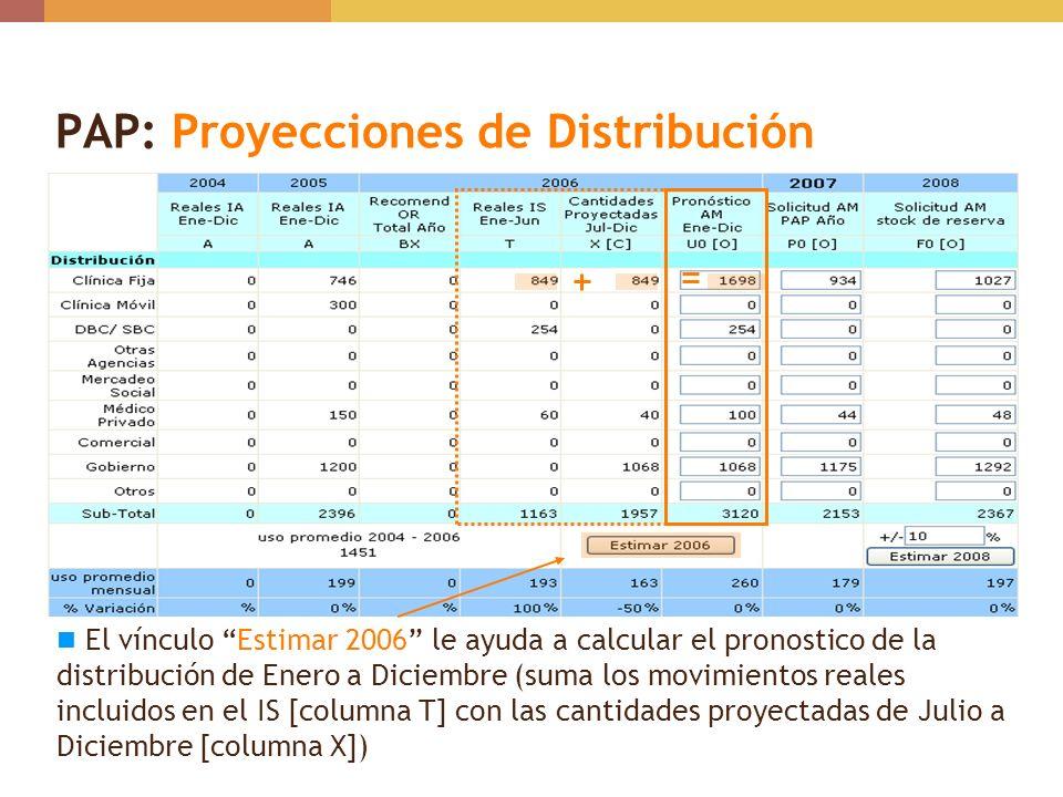 PAP: Proyecciones de Distribución El vínculo Estimar 2006 le ayuda a calcular el pronostico de la distribución de Enero a Diciembre (suma los movimien