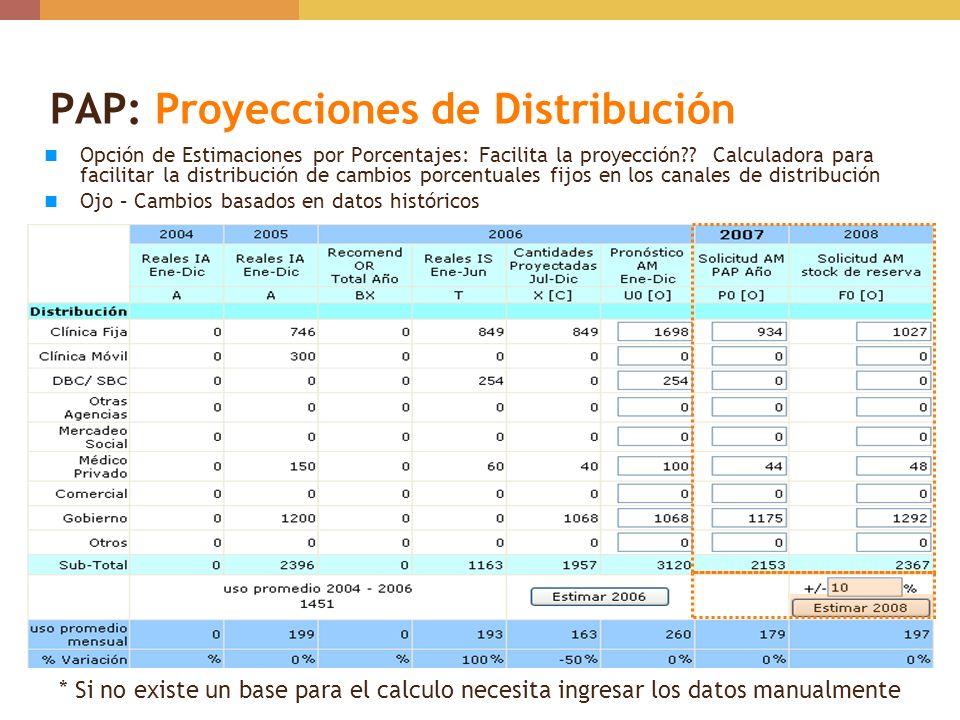 Opción de Estimaciones por Porcentajes: Facilita la proyección?? Calculadora para facilitar la distribución de cambios porcentuales fijos en los canal