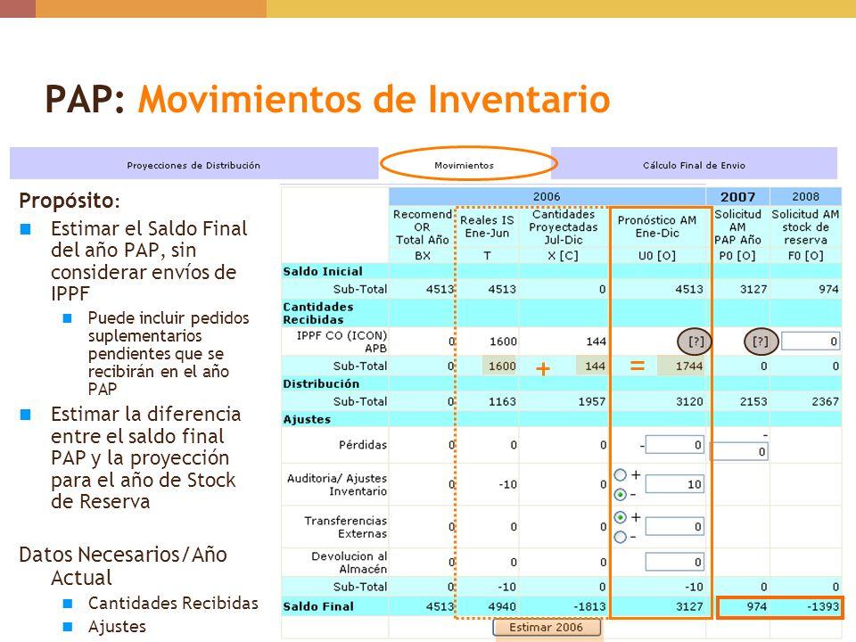 PAP: Movimientos de Inventario Propósito : Estimar el Saldo Final del año PAP, sin considerar envíos de IPPF Puede incluir pedidos suplementarios pend