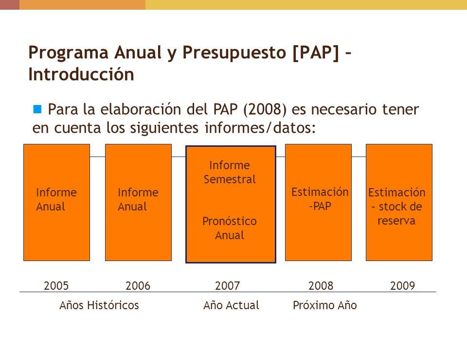 Programa Anual y Presupuesto [PAP] – Introducción Informe Anual Informe Semestral Pronóstico Anual Estimación -PAP Estimación – stock de reserva 20062