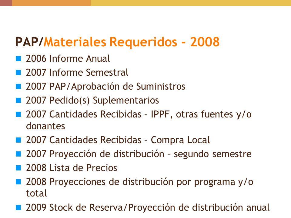 PAP/Materiales Requeridos - 2008 2006 Informe Anual 2007 Informe Semestral 2007 PAP/Aprobación de Suministros 2007 Pedido(s) Suplementarios 2007 Canti