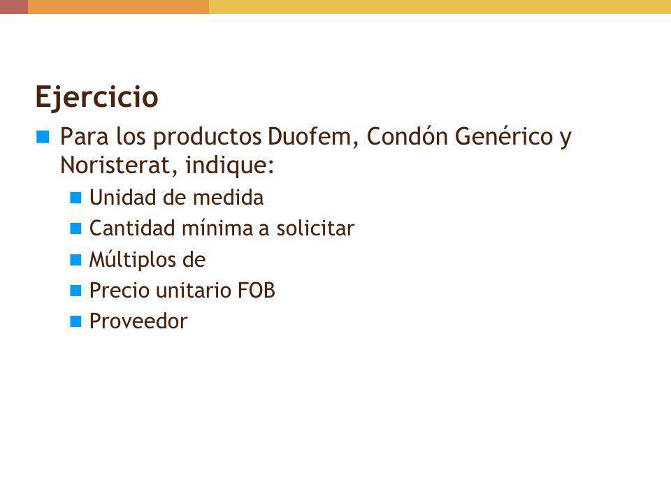 Ejercicio Para los productos Duofem, Condón Genérico y Noristerat, indique: Unidad de medida Cantidad mínima a solicitar Múltiplos de Precio unitario