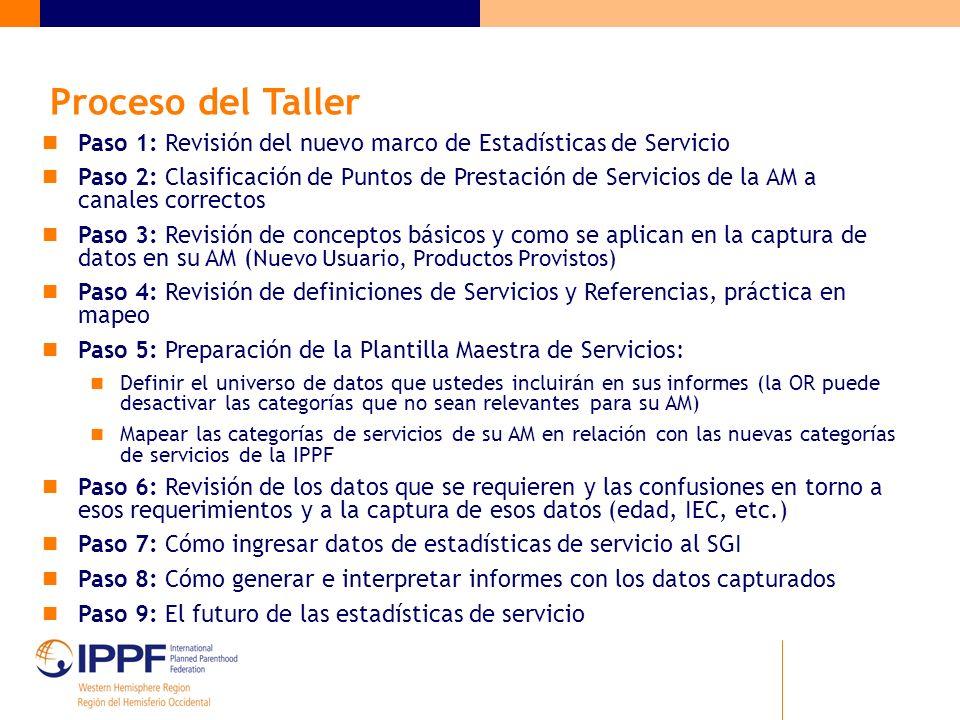 Proceso del Taller Paso 1: Revisión del nuevo marco de Estadísticas de Servicio Paso 2: Clasificación de Puntos de Prestación de Servicios de la AM a canales correctos Paso 3: Revisión de conceptos básicos y como se aplican en la captura de datos en su AM ( Nuevo Usuario, Productos Provistos) Paso 4: Revisión de definiciones de Servicios y Referencias, práctica en mapeo Paso 5: Preparación de la Plantilla Maestra de Servicios: Definir el universo de datos que ustedes incluirán en sus informes (la OR puede desactivar las categorías que no sean relevantes para su AM) Mapear las categorías de servicios de su AM en relación con las nuevas categorías de servicios de la IPPF Paso 6: Revisión de los datos que se requieren y las confusiones en torno a esos requerimientos y a la captura de esos datos (edad, IEC, etc.) Paso 7: Cómo ingresar datos de estadísticas de servicio al SGI Paso 8: Cómo generar e interpretar informes con los datos capturados Paso 9: El futuro de las estadísticas de servicio