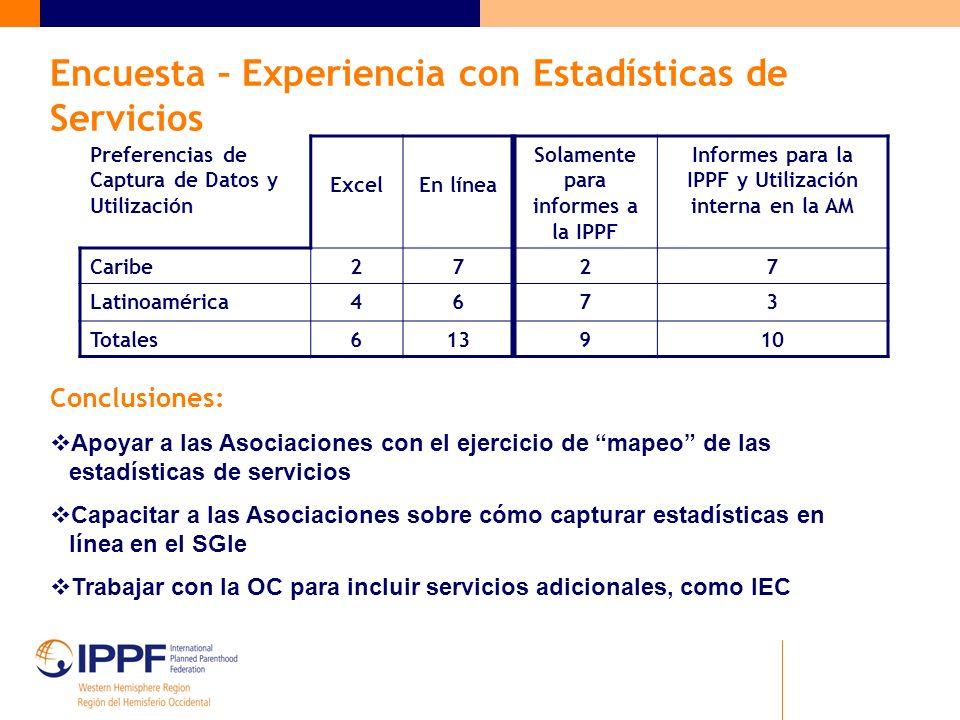 Encuesta – Experiencia con Estadísticas de Servicios Preferencias de Captura de Datos y Utilización ExcelEn línea Solamente para informes a la IPPF Informes para la IPPF y Utilización interna en la AM Caribe2727 Latinoamérica4673 Totales613910 Conclusiones: Apoyar a las Asociaciones con el ejercicio de mapeo de las estadísticas de servicios Capacitar a las Asociaciones sobre cómo capturar estadísticas en línea en el SGIe Trabajar con la OC para incluir servicios adicionales, como IEC