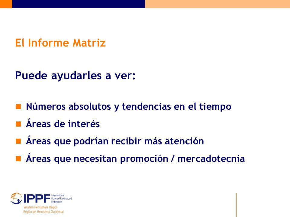 El Informe Matriz Puede ayudarles a ver: Números absolutos y tendencias en el tiempo Áreas de interés Áreas que podrían recibir más atención Áreas que necesitan promoción / mercadotecnia