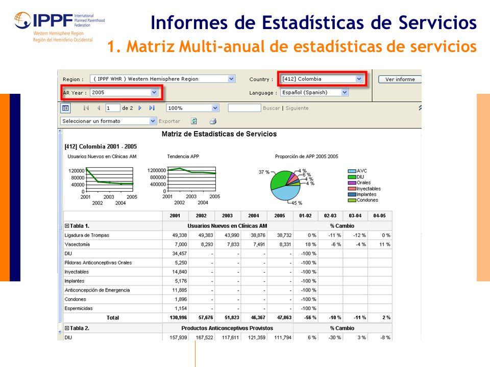 Informes de Estadísticas de Servicios 1. Matriz Multi-anual de estadísticas de servicios