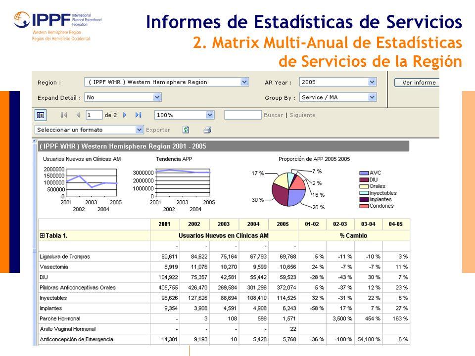 Informes de Estadísticas de Servicios 2.