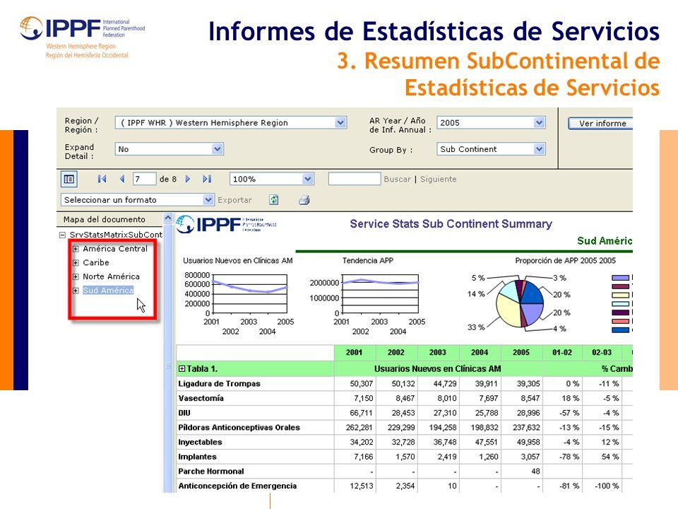 Informes de Estadísticas de Servicios 3. Resumen SubContinental de Estadísticas de Servicios