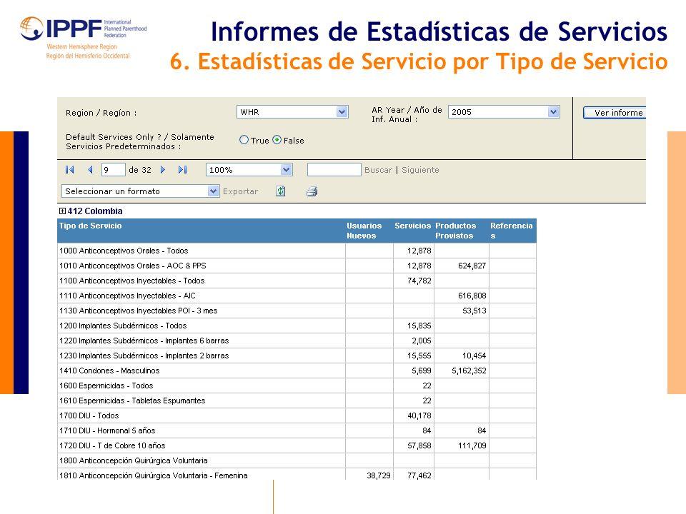 Informes de Estadísticas de Servicios 6. Estadísticas de Servicio por Tipo de Servicio