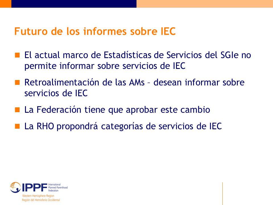 Futuro de los informes sobre IEC El actual marco de Estadísticas de Servicios del SGIe no permite informar sobre servicios de IEC Retroalimentación de las AMs – desean informar sobre servicios de IEC La Federación tiene que aprobar este cambio La RHO propondrá categorías de servicios de IEC