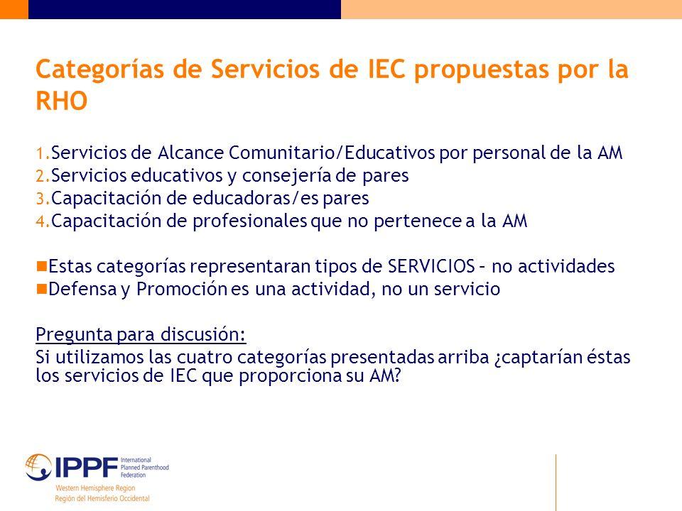 Categorías de Servicios de IEC propuestas por la RHO 1.