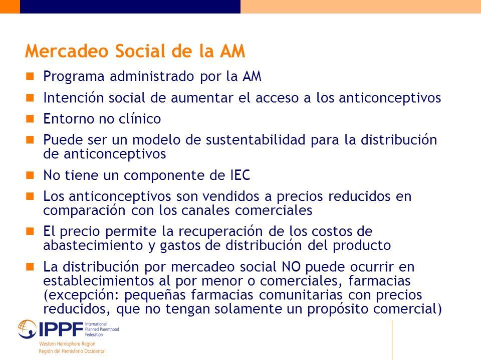 Mercadeo Social de la AM Programa administrado por la AM Intención social de aumentar el acceso a los anticonceptivos Entorno no clínico Puede ser un