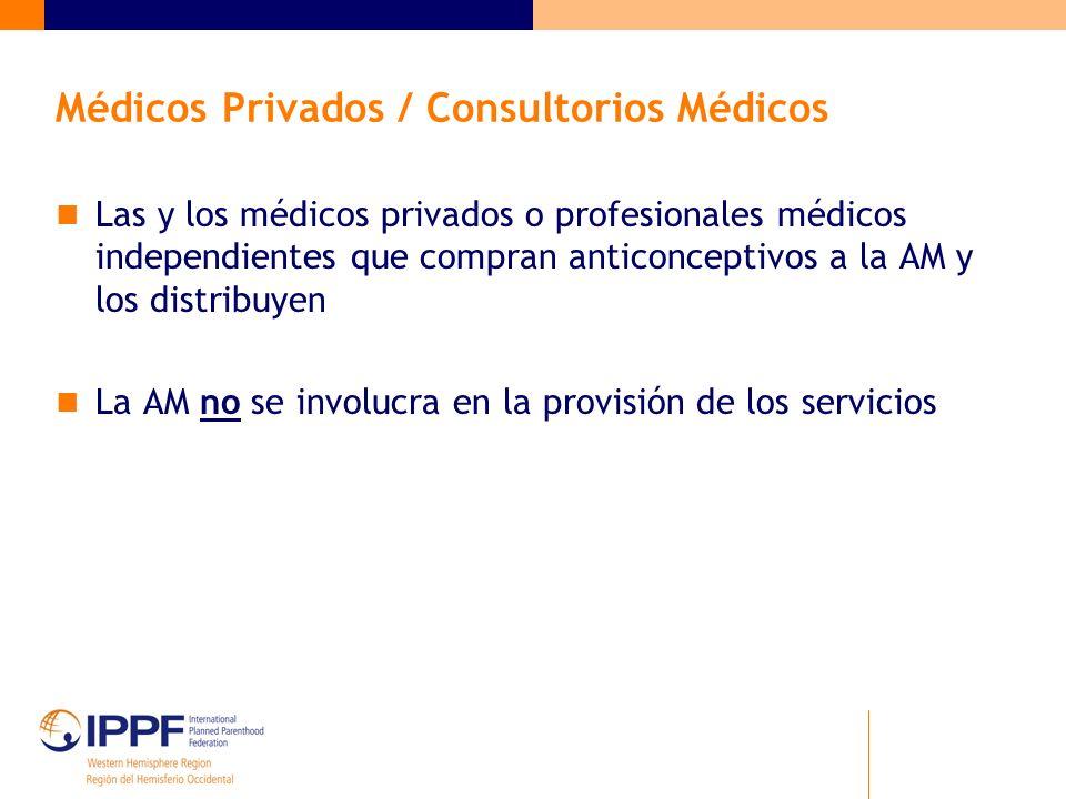 Médicos Privados / Consultorios Médicos Las y los médicos privados o profesionales médicos independientes que compran anticonceptivos a la AM y los di