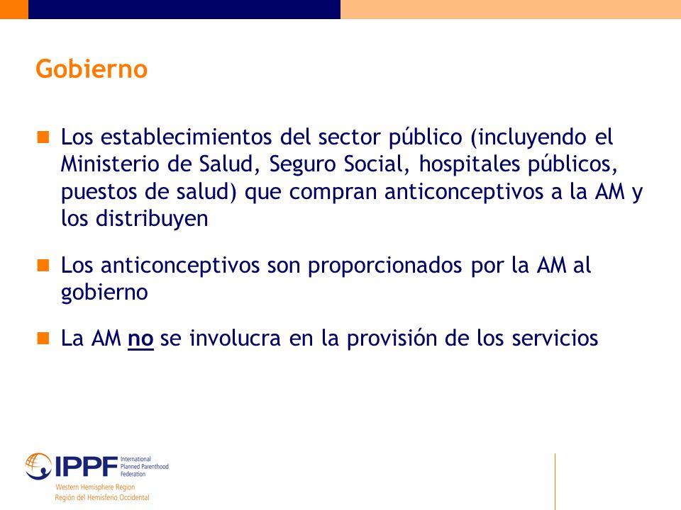 Gobierno Los establecimientos del sector público (incluyendo el Ministerio de Salud, Seguro Social, hospitales públicos, puestos de salud) que compran