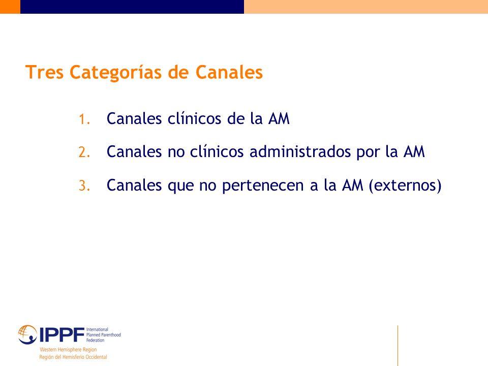 Tres Categorías de Canales 1. Canales clínicos de la AM 2. Canales no clínicos administrados por la AM 3. Canales que no pertenecen a la AM (externos)