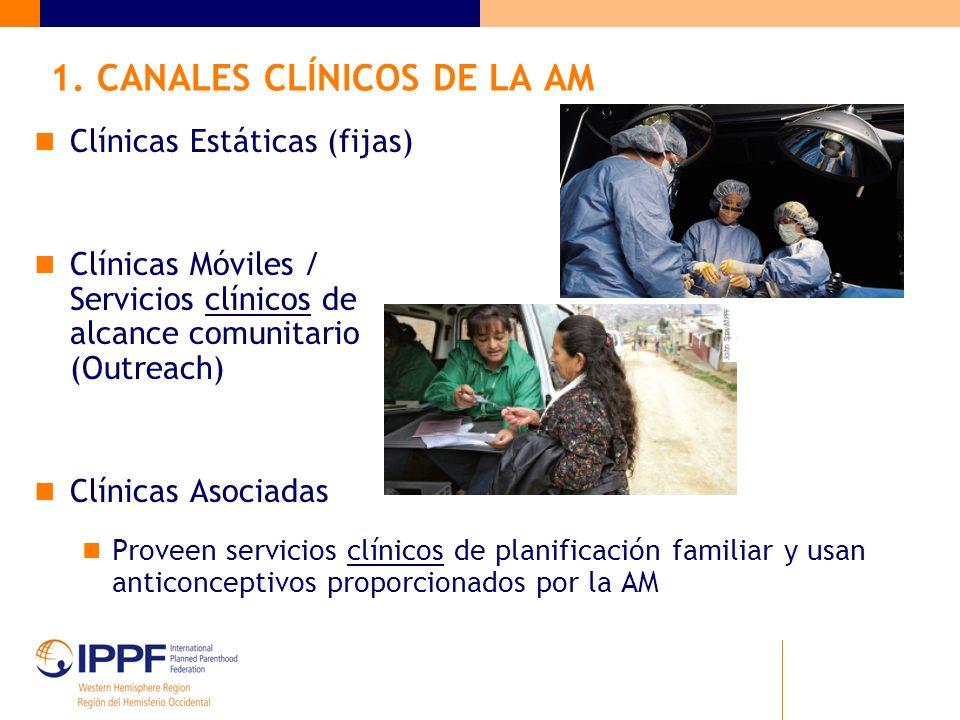 Clínicas Estáticas (fijas) Clínicas Móviles / Servicios clínicos de alcance comunitario (Outreach) Clínicas Asociadas Proveen servicios clínicos de pl