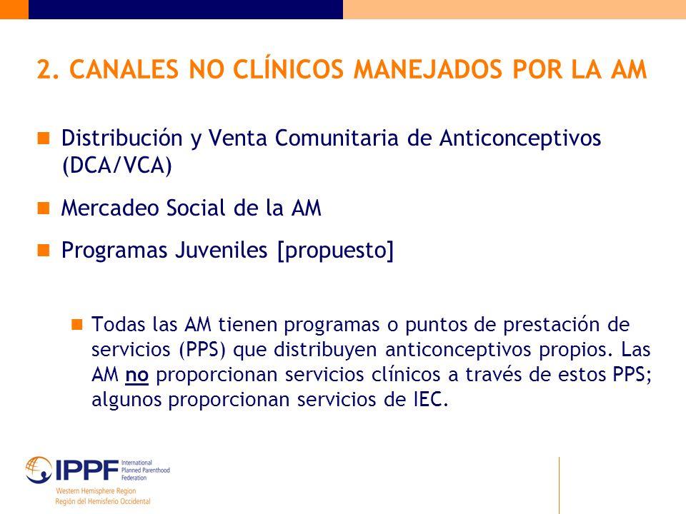 2. CANALES NO CLÍNICOS MANEJADOS POR LA AM Distribución y Venta Comunitaria de Anticonceptivos (DCA/VCA) Mercadeo Social de la AM Programas Juveniles