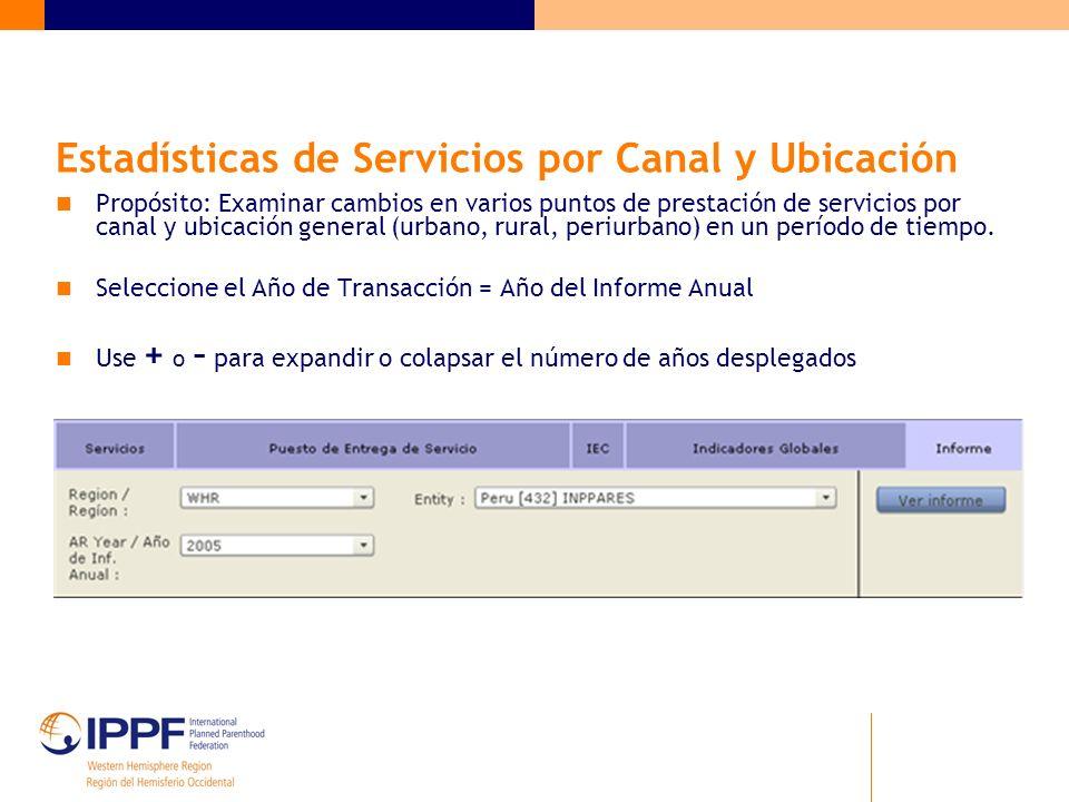 Estadísticas de Servicios por Canal y Ubicación Propósito: Examinar cambios en varios puntos de prestación de servicios por canal y ubicación general (urbano, rural, periurbano) en un período de tiempo.