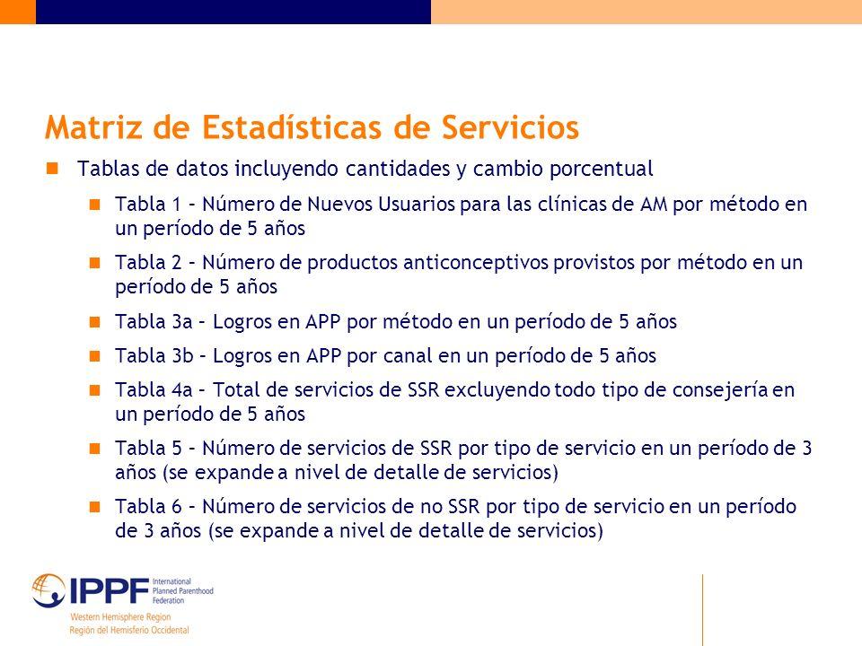 Matriz de Estadísticas de Servicios