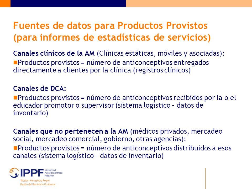 Fuentes de datos para Productos Provistos (para informes de estadísticas de servicios) Canales clínicos de la AM (Clínicas estáticas, móviles y asociadas): Productos provistos = número de anticonceptivos entregados directamente a clientes por la clínica (registros clínicos) Canales de DCA: Productos provistos = número de anticonceptivos recibidos por la o el educador promotor o supervisor (sistema logístico – datos de inventario) Canales que no pertenecen a la AM (médicos privados, mercadeo social, mercadeo comercial, gobierno, otras agencias): Productos provistos = número de anticonceptivos distribuidos a esos canales (sistema logístico – datos de inventario)