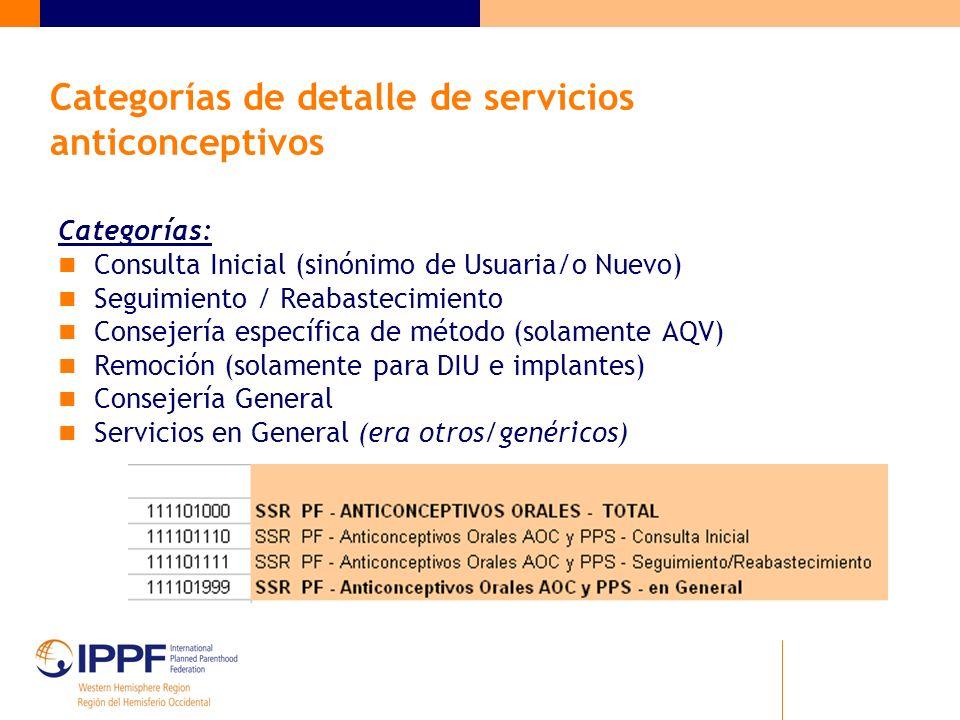 Categorías de detalle de servicios anticonceptivos Categorías: Consulta Inicial (sinónimo de Usuaria/o Nuevo) Seguimiento / Reabastecimiento Consejería específica de método (solamente AQV) Remoción (solamente para DIU e implantes) Consejería General Servicios en General (era otros/genéricos)