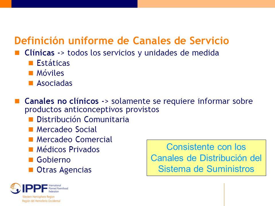 Definición uniforme de Canales de Servicio Clínicas -> todos los servicios y unidades de medida Estáticas Móviles Asociadas Canales no clínicos -> sol