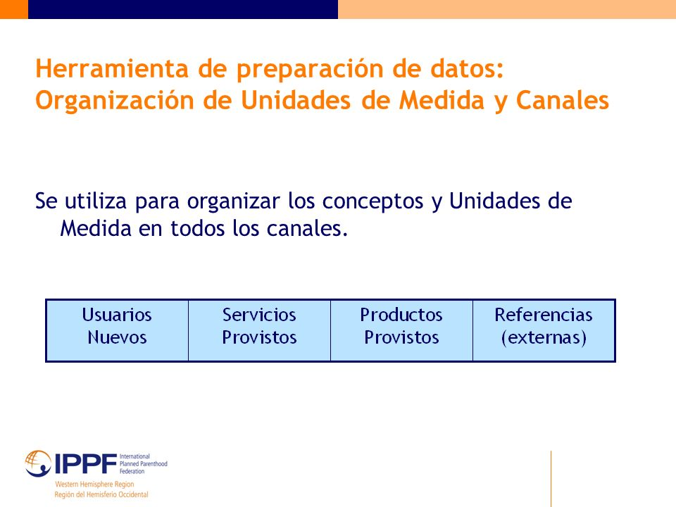 Herramienta de preparación de datos: Organización de Unidades de Medida y Canales Se utiliza para organizar los conceptos y Unidades de Medida en todos los canales.