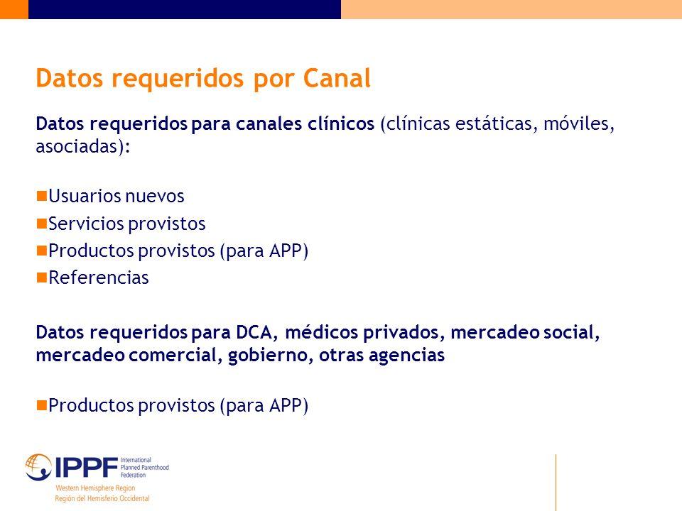 Datos requeridos por Canal Datos requeridos para canales clínicos (clínicas estáticas, móviles, asociadas): Usuarios nuevos Servicios provistos Produc