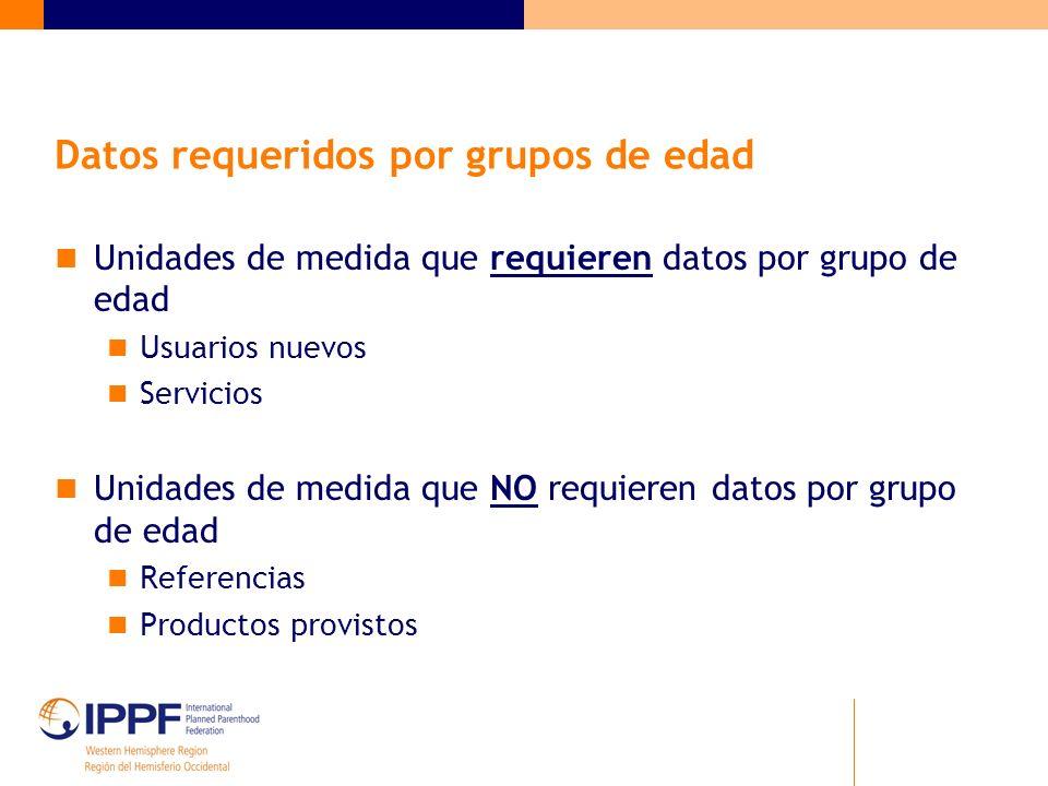 Datos requeridos por grupos de edad Unidades de medida que requieren datos por grupo de edad Usuarios nuevos Servicios Unidades de medida que NO requieren datos por grupo de edad Referencias Productos provistos