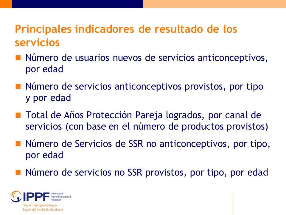 Principales indicadores de resultado de los servicios Número de usuarios nuevos de servicios anticonceptivos, por edad Número de servicios anticoncept