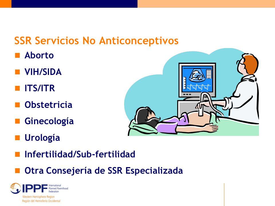 Aborto VIH/SIDA ITS/ITR Obstetricia Ginecología Urología Infertilidad/Sub-fertilidad Otra Consejería de SSR Especializada SSR Servicios No Anticonceptivos