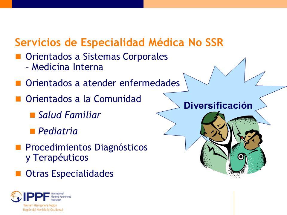 Diversificación Servicios de Especialidad Médica No SSR Orientados a Sistemas Corporales – Medicina Interna Orientados a atender enfermedades Orientad