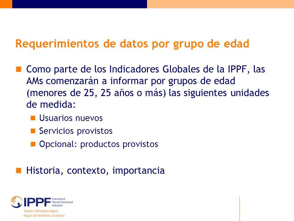 Requerimientos de datos por grupo de edad Como parte de los Indicadores Globales de la IPPF, las AMs comenzarán a informar por grupos de edad (menores de 25, 25 años o más) las siguientes unidades de medida: Usuarios nuevos Servicios provistos Opcional: productos provistos Historia, contexto, importancia