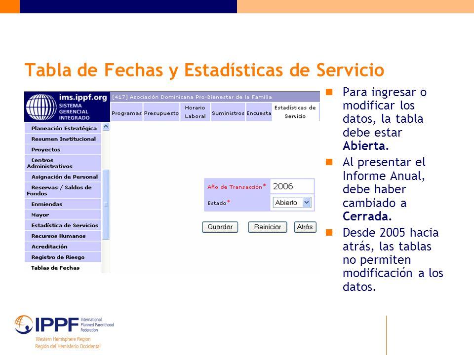 Menú de Estadísticas de Servicios Opciones del menú superior (de izquierda a derecha…) Servicios – Portafolio de Servicios y Captura de Datos PPS – Puntos de Prestación de Servicios por ubicación (S3) Informes – Resúmenes y tendencias de estadísticas de servicios El selector de PPS proporciona 2 vistas: Totales de Servicios (sin Captura de Datos), o Servicios por PPF o Canal El año de transacción refleja la Configuración Predeterminada: Año = Año del Informe Anual Mayor = Resultados Reales