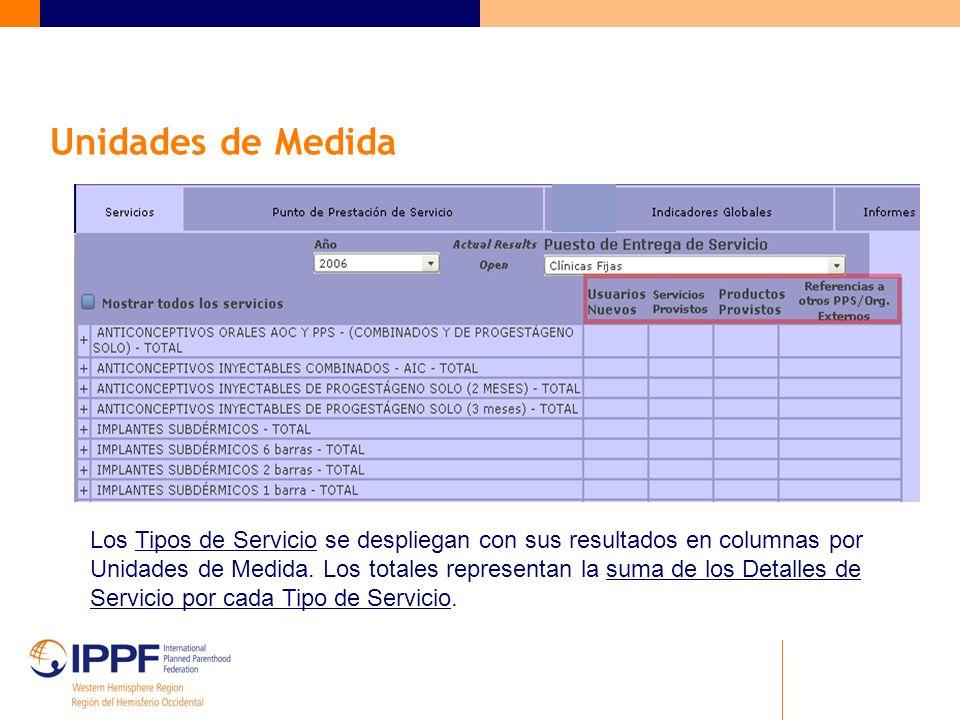 Unidades de Medida Los Tipos de Servicio se despliegan con sus resultados en columnas por Unidades de Medida.