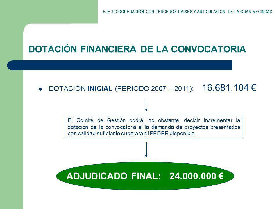 DOTACIÓN FINANCIERA DE LA CONVOCATORIA DOTACIÓN INICIAL (PERIODO 2007 – 2011): 16.681.104 EJE 3: COOPERACIÓN CON TERCEROS PAISES Y ARTICULACIÓN DE LA GRAN VECINDAD El Comité de Gestión podrá, no obstante, decidir incrementar la dotación de la convocatoria si la demanda de proyectos presentados con calidad suficiente superara el FEDER disponible.