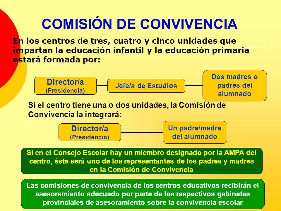 COMISIÓN DE CONVIVENCIA En los centros de tres, cuatro y cinco unidades que impartan la educación infantil y la educación primaria estará formada por:
