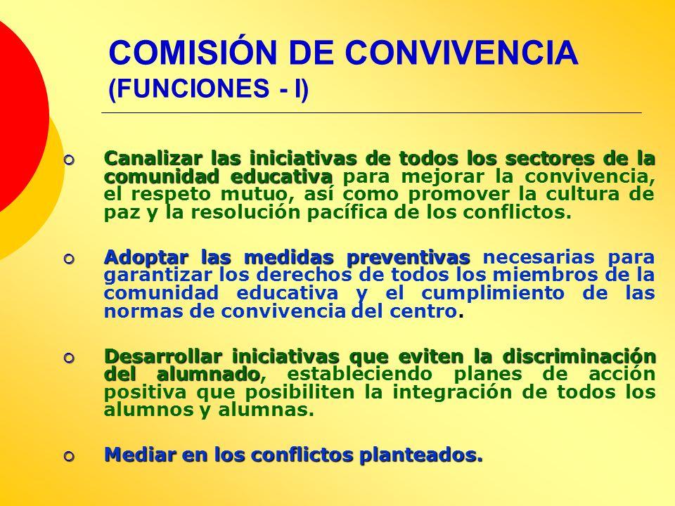 COMISIÓN DE CONVIVENCIA (FUNCIONES - I) Canalizar las iniciativas de todos los sectores de la comunidad educativa Canalizar las iniciativas de todos l