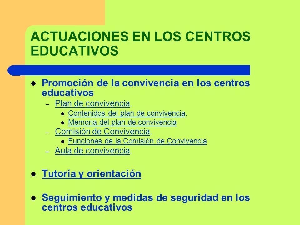 ACTUACIONES EN LOS CENTROS EDUCATIVOS Promoción de la convivencia en los centros educativos – Plan de convivencia. Plan de convivencia Contenidos del
