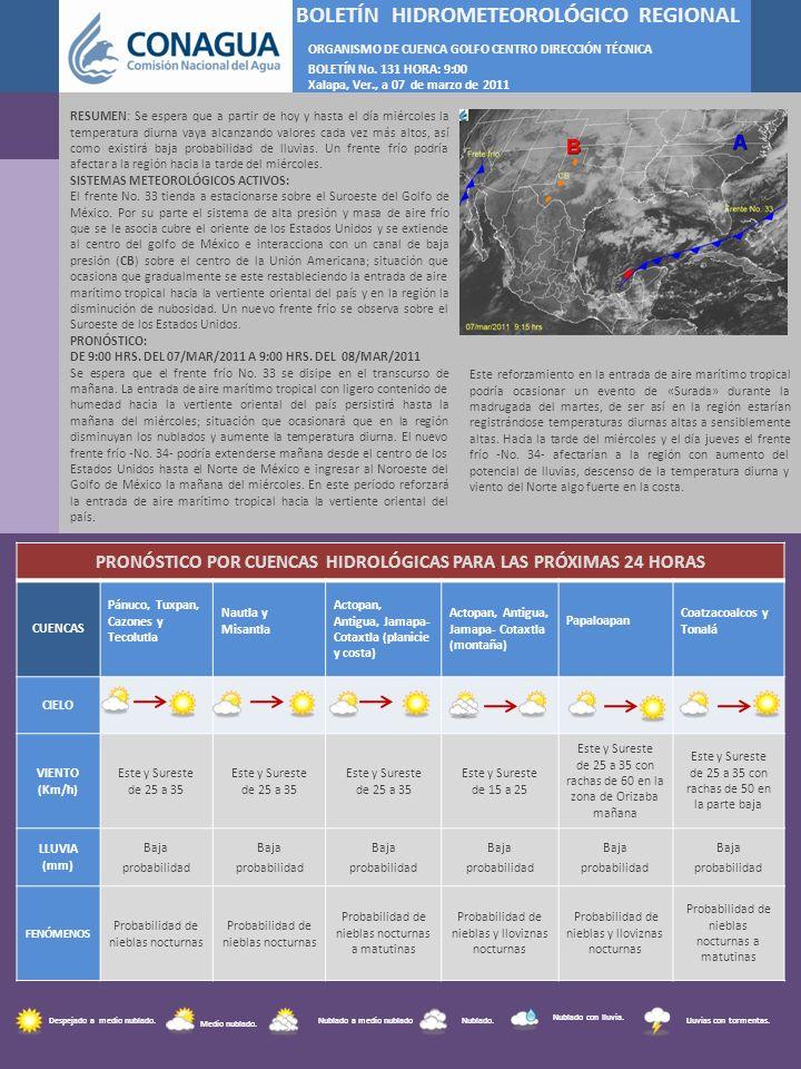 F BOLETÍN HIDROMETEOROLÓGICO REGIONAL ORGANISMO DE CUENCA GOLFO CENTRO DIRECCIÓN TÉCNICA BOLETÍN No.