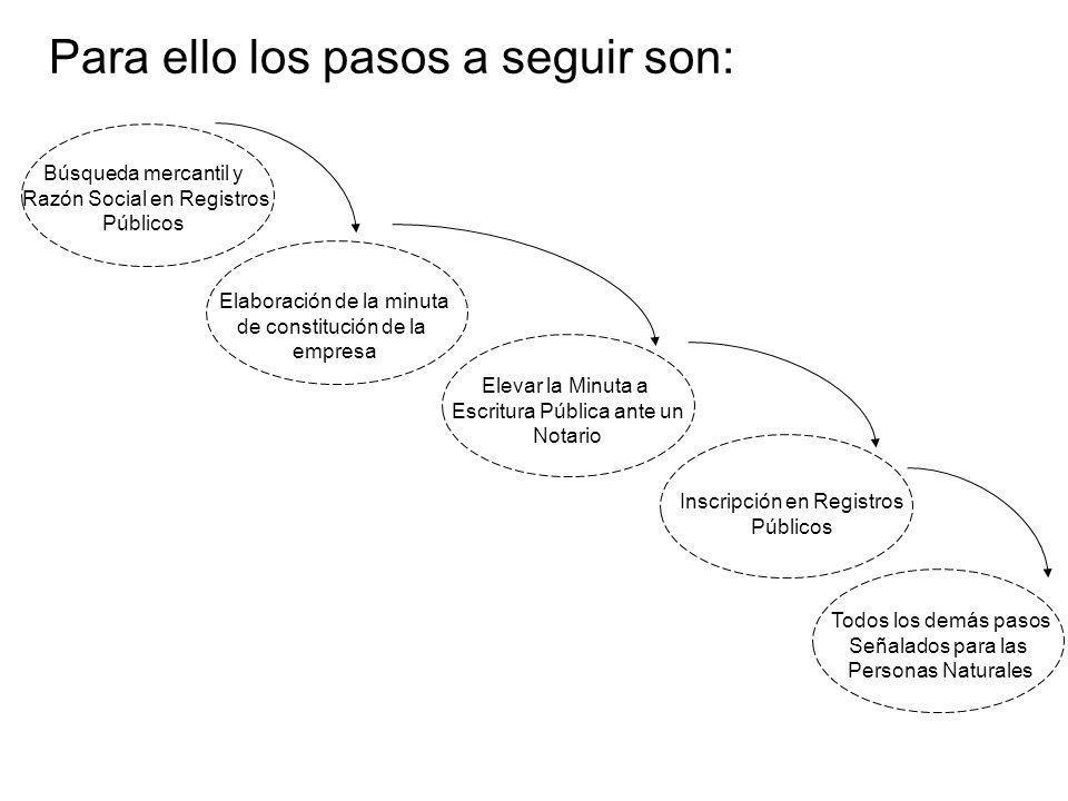 Para ello los pasos a seguir son: Búsqueda mercantil y Razón Social en Registros Públicos Elaboración de la minuta de constitución de la empresa Eleva
