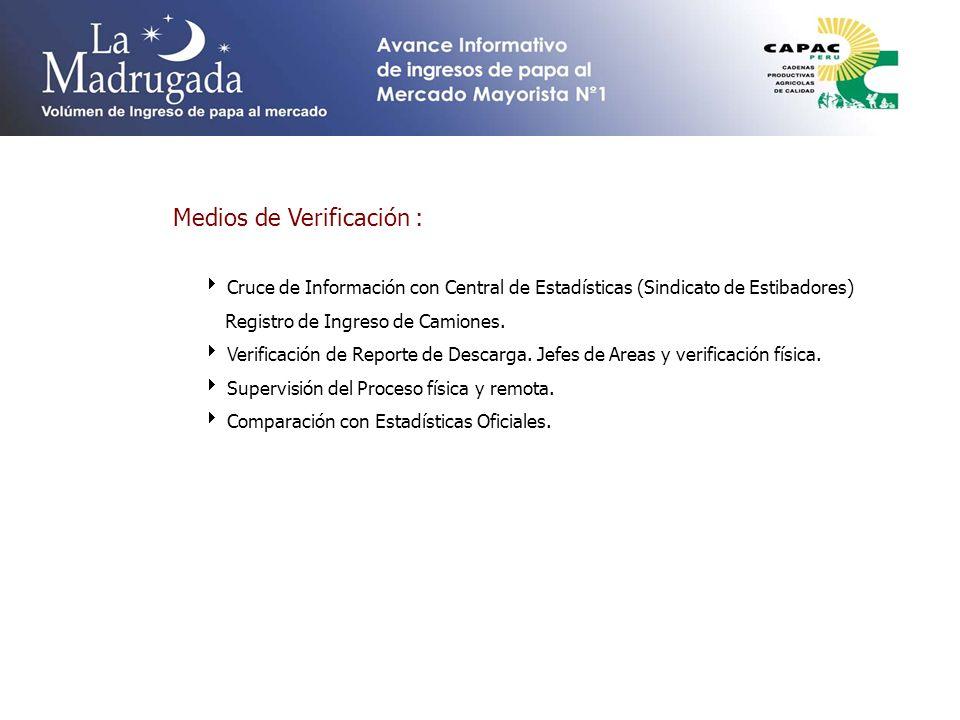 Medios de Verificación : Cruce de Información con Central de Estadísticas (Sindicato de Estibadores) Registro de Ingreso de Camiones. Verificación de
